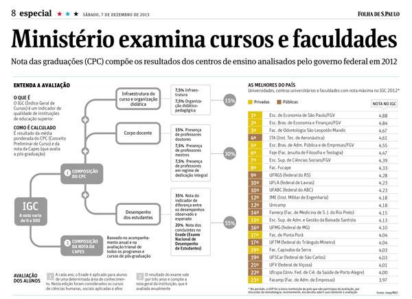 Ranking-Folha-de-SP_01