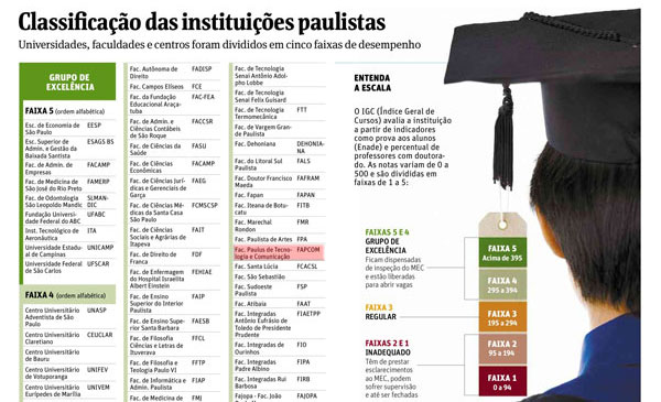 Ranking-Folha-de-SP_02